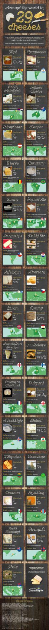 Around-the-world-in-29-cheeses-infographic-UK